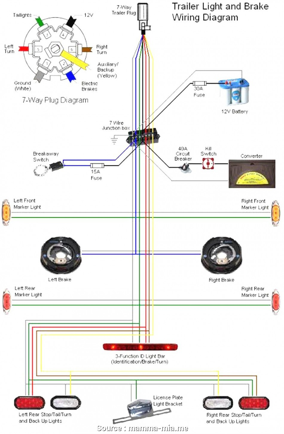 Bl 2582 Electric Trailer Brakes Diagrams Schematic Wiring