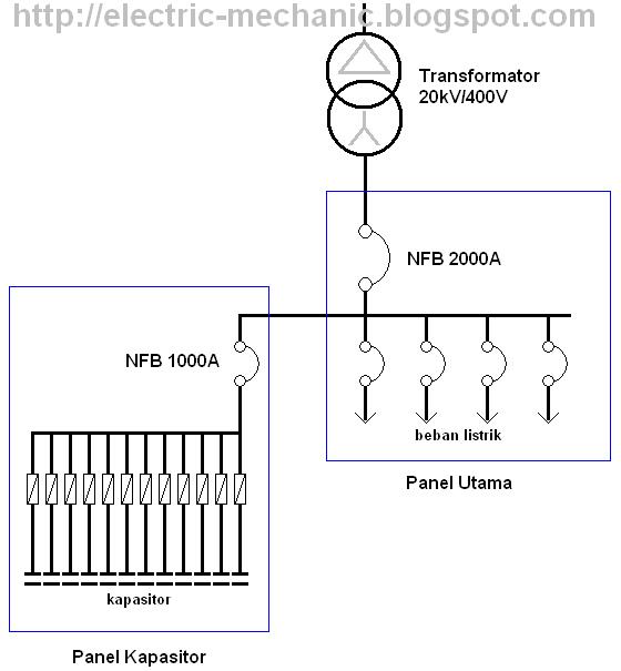 ZZ_5600] Wiring Diagram Kapasitor Bank Wiring DiagramWeveq Rele Mohammedshrine Librar Wiring 101