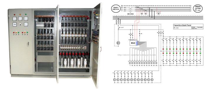 [ZSVE_7041]  GR_0003] Wiring Diagram Kapasitor Bank Free Diagram | Wiring Diagram Panel Kapasitor |  | Weveq Rele Mohammedshrine Librar Wiring 101