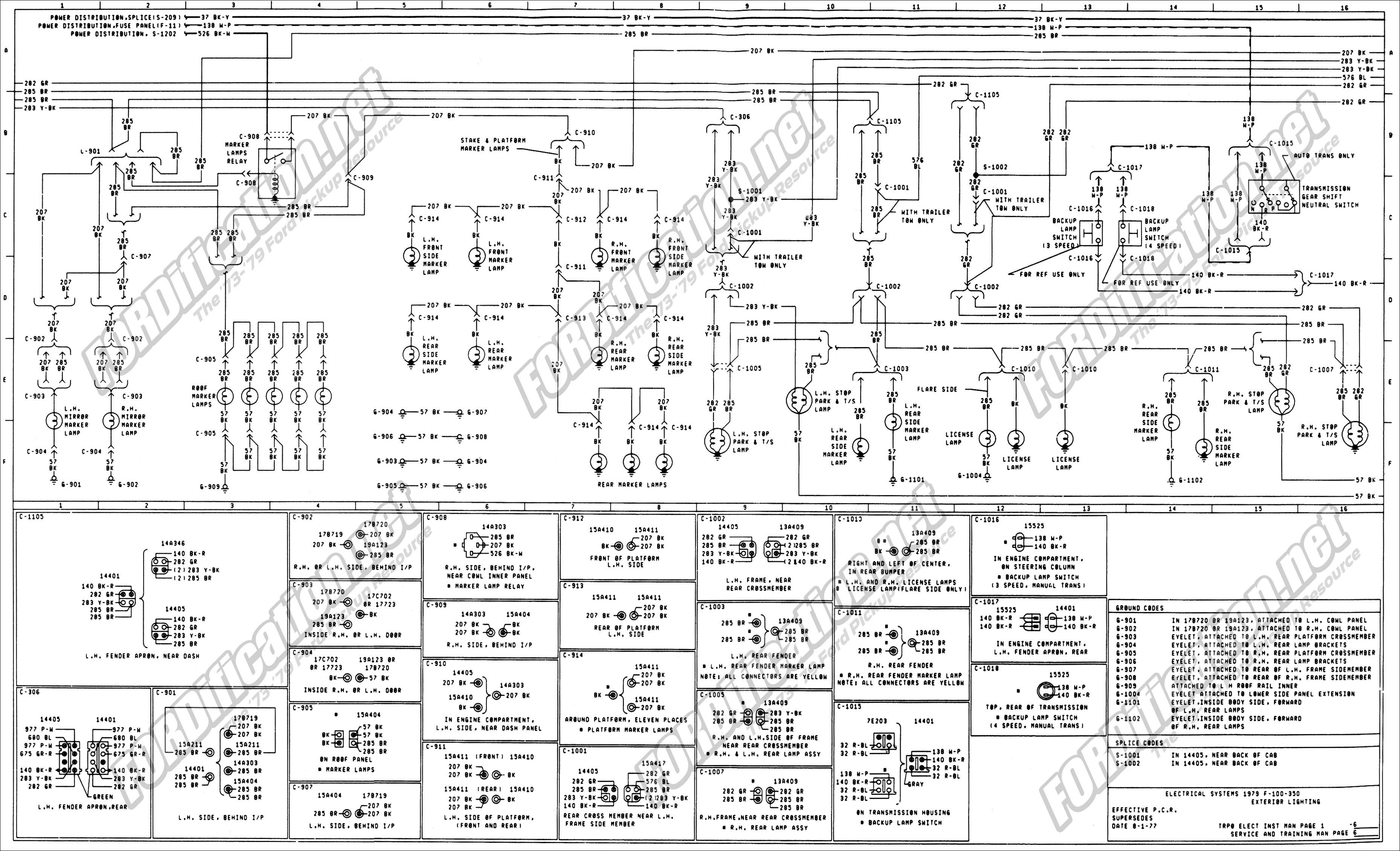 kz_5719] wiring diagram 1979 f 150 download diagram  norab indi mohammedshrine librar wiring 101