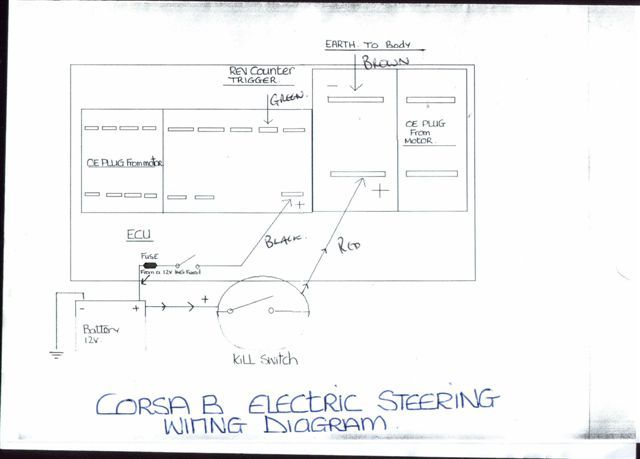 Peachy Vauxhall Corsa D Engine Bay Diagram Wiring Diagrams Schematic Wiring Cloud Overrenstrafr09Org