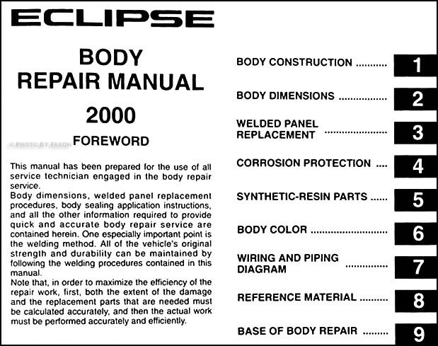 Super 2000 Mitsubishi Eclipse Wiring Diagram Basic Electronics Wiring Wiring Cloud Ittabisraaidewilluminateatxorg
