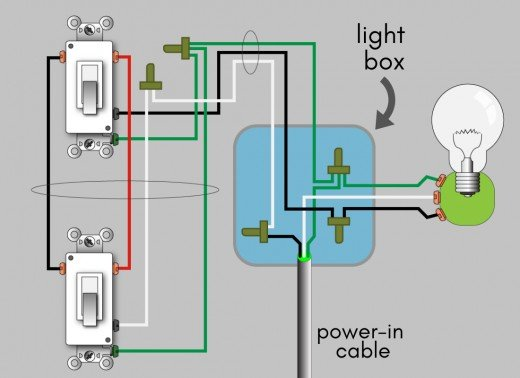 Excellent How To Wire A 3 Way Switch Wiring Diagram Dengarden Wiring Cloud Onicaalyptbenolwigegmohammedshrineorg