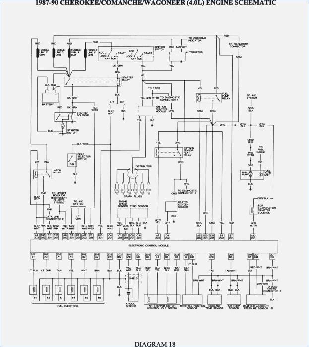 1995 jeep cherokee engine diagram 1995 yj wiring diagram wiring diagram data  1995 yj wiring diagram wiring diagram