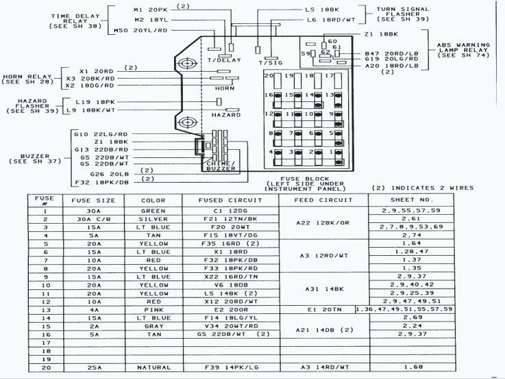 2000 bmw 323i fuse box diagram e38 fuse box diagram e1 wiring diagram  e38 fuse box diagram e1 wiring diagram