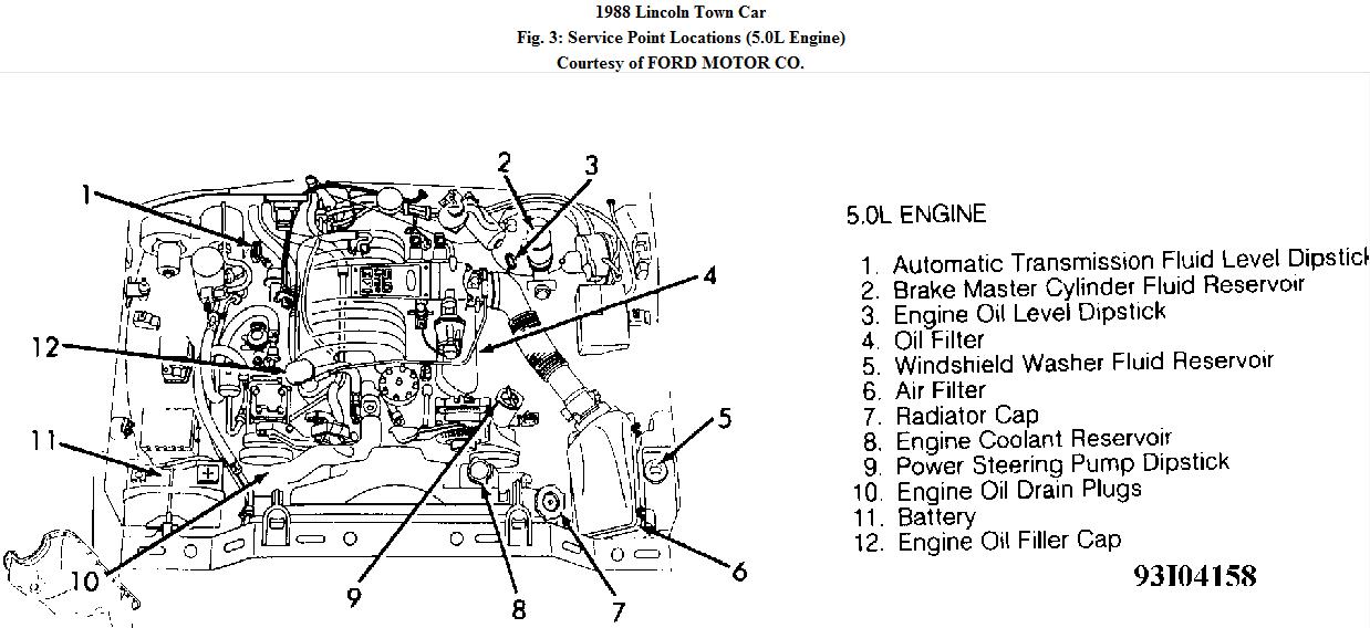 AZ_5147] Lincoln Town Car Transmission Diagram Schematic WiringNedly Magn Boapu Mohammedshrine Librar Wiring 101