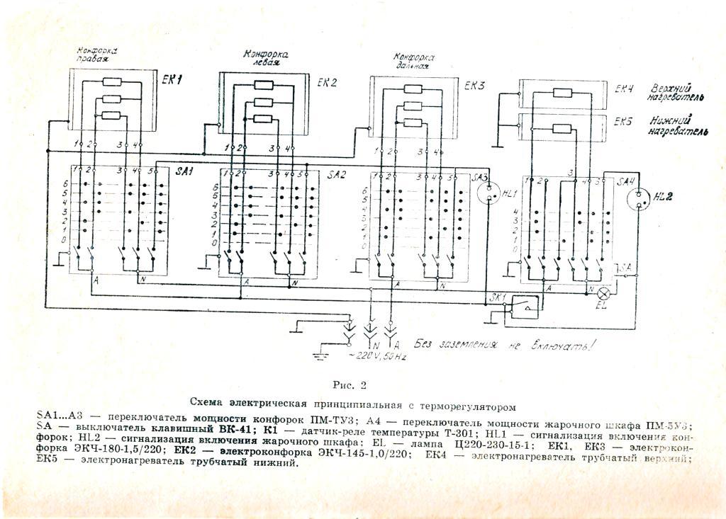 [SCHEMATICS_4NL]  EK_4445] Hotpoint Oven Wiring Diagram Free Diagram | Hotpoint Stove Wiring Diagram |  | Itis Stre Over Marki Xolia Mohammedshrine Librar Wiring 101
