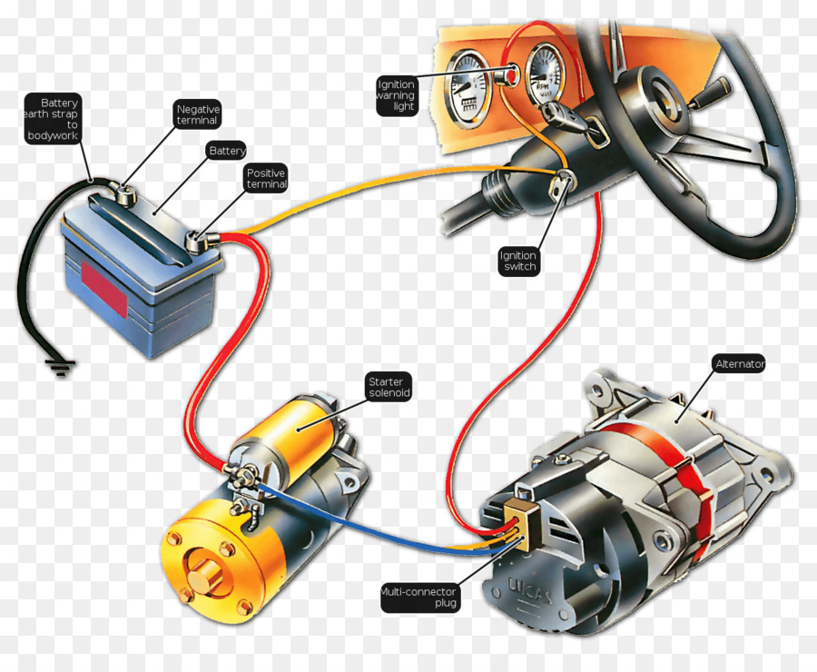 [YG_3656] Wiring Diagram For Ignition System Download Diagram