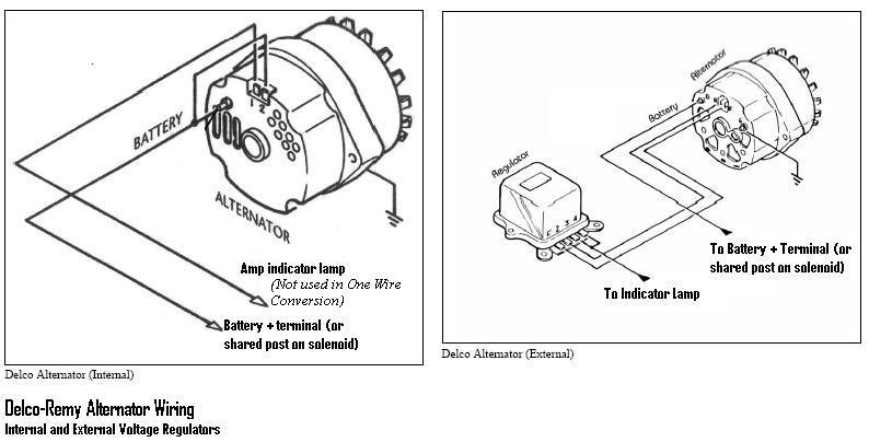 cj5 3 wire alternator wiring diagram hr 6456  jeep tj alternator wiringhtml wiring diagram  jeep tj alternator wiringhtml wiring