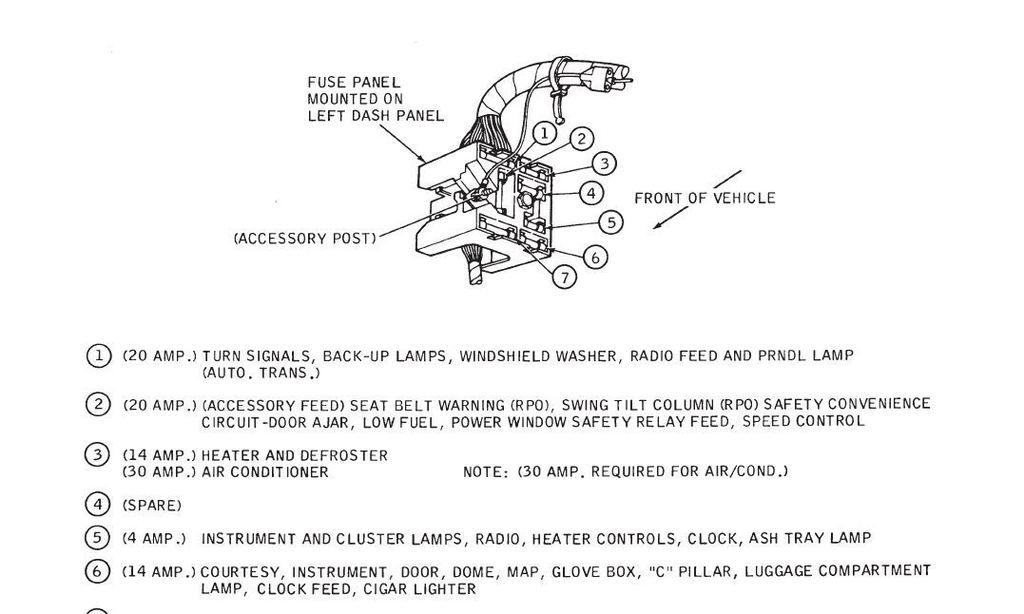 [DIAGRAM_5NL]  SM_0528] Meter Box Also Fuse Panel Wiring Diagram On D Box Fuse 30 Amp  Square Download Diagram | Vintage Glove Box Fuse |  | Ophag Numap Mohammedshrine Librar Wiring 101