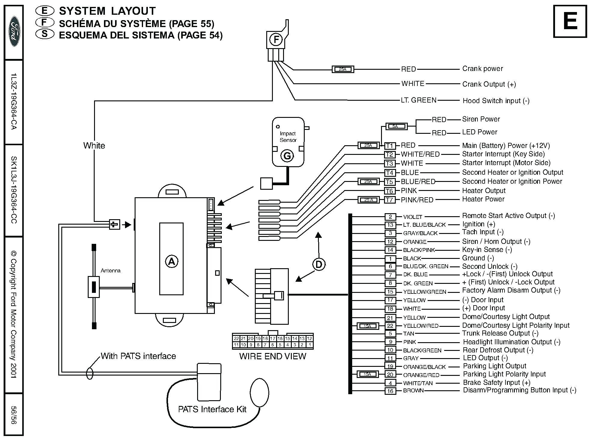 Superb Security Camera Wire Color Diagram Wiring Diagram For Home Security Wiring Cloud Mousmenurrecoveryedborg