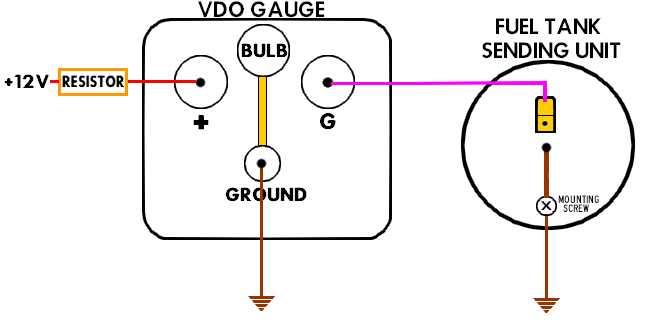 Peachy Vw Vdo Tach Wiring Wiring Diagram Tutorial Wiring Cloud Counpengheilarigresichrocarnosporgarnagrebsunhorelemohammedshrineorg