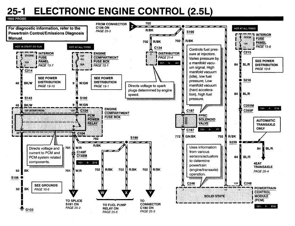 [SCHEMATICS_4JK]  XO_5918] Ford Probe Wiring Diagrams Wiring Diagram   Wire Schematics 1991 Ford Probe      Spoat Jebrp Proe Hendil Mohammedshrine Librar Wiring 101