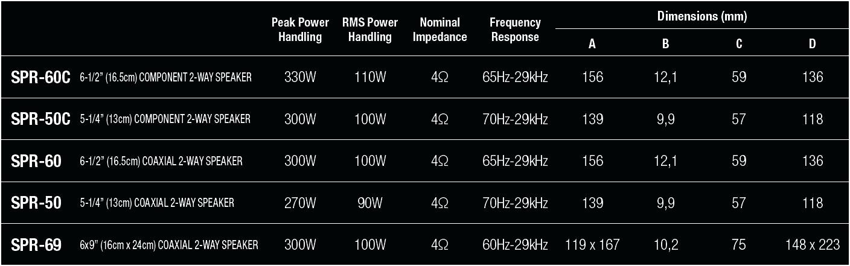 fv5611 alpine type r 12 wiring download diagram