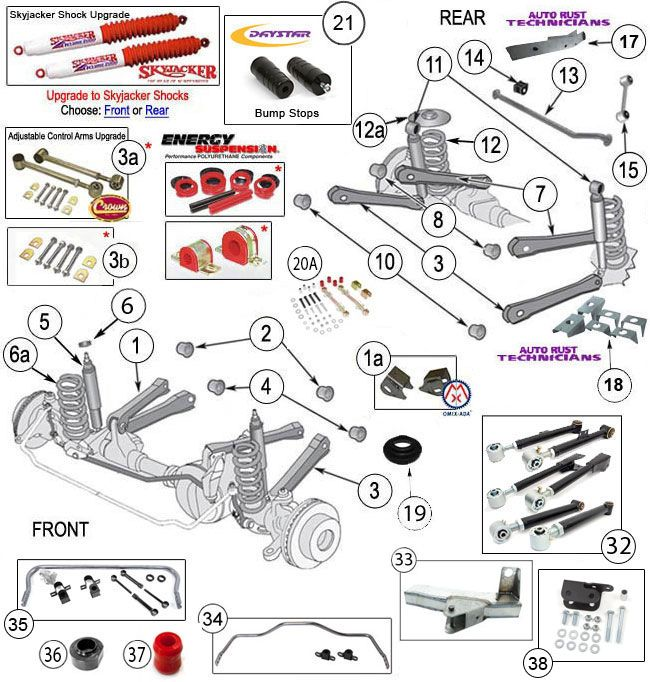 Phenomenal Jeep Suspension Diagram Wiring Diagram Wiring Cloud Onicaalyptbenolwigegmohammedshrineorg