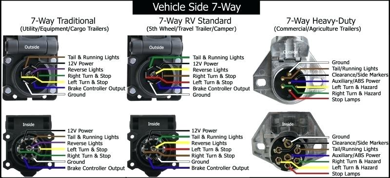 Ford F350 Wiring Diagram For Trailer Plug - Wiring Diagram