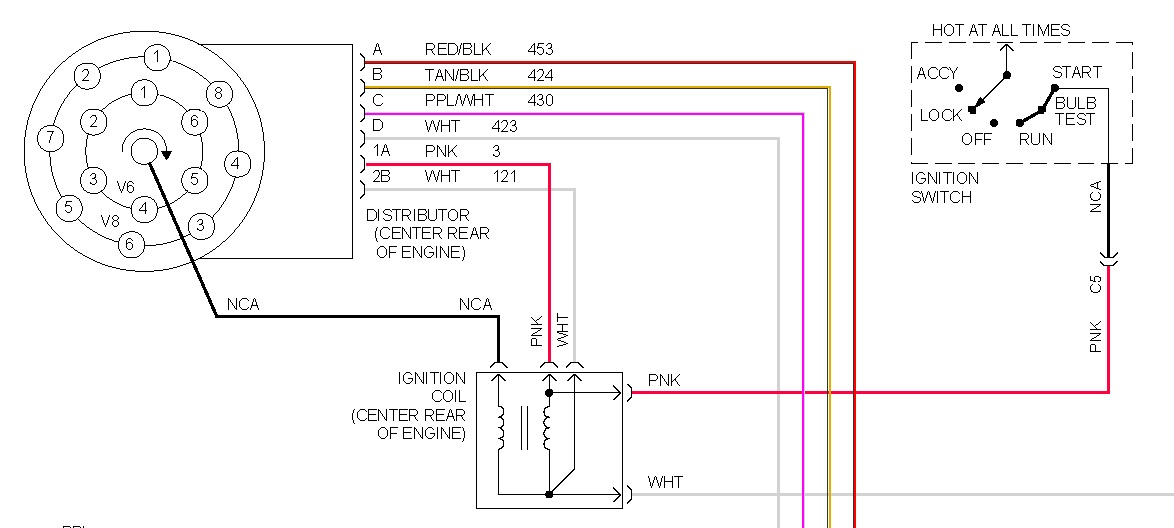 Fs 7562 1969 Chevy C10 Wiring Diagram 8 Ignition Switch Wiring Diagram Chevy Download Diagram