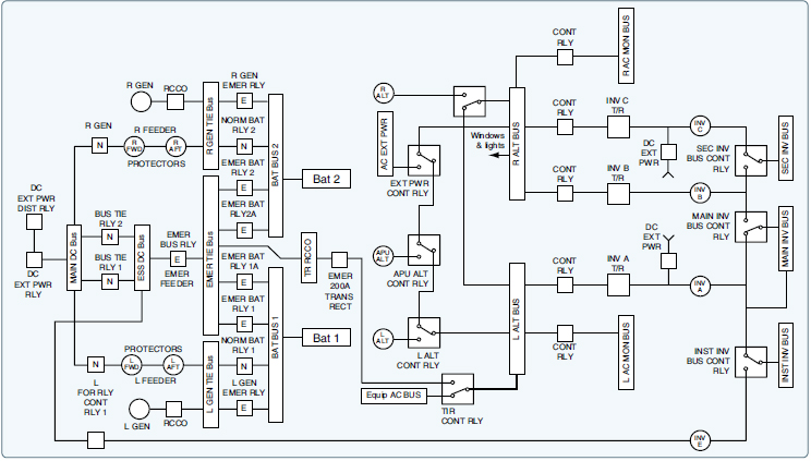 Admirable Aircraft Systems Wiring Diagrams And Wire Types Aircraft Wiring Cloud Mousmenurrecoveryedborg