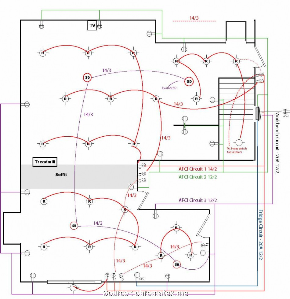 Enjoyable Types Of House Wiring Wiring Library Wiring Cloud Eachirenstrafr09Org