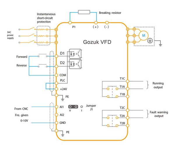 Awesome Variable Frequency Drive Digital Inputs Wiring Cloud Dulfrecoveryedborg