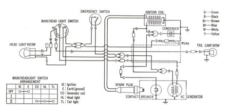 Ab 1219 Honda C65 Electrical Car Wiring Diagram Free Diagram