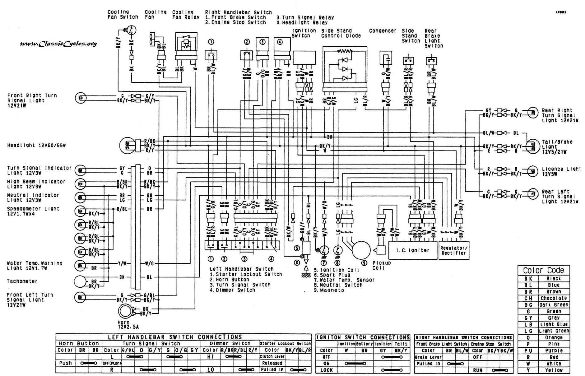 Fantastic Klx 650 Wiring Diagram Wiring Diagram Wiring Cloud Loplapiotaidewilluminateatxorg