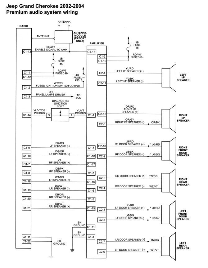Stupendous Jeep Factory Radio Wiring Diagram General Wiring Diagram Data Wiring Cloud Apomsimijknierdonabenoleattemohammedshrineorg