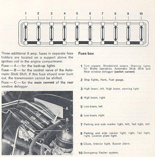 Brilliant 1968 Karmann Ghia Fuse Box Wiring Diagram Data Schema Wiring Cloud Inklaidewilluminateatxorg