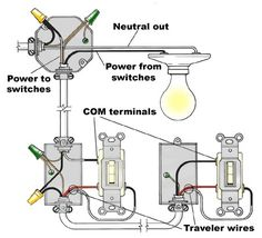GG_1952] Wiring Diagrams Residential On Electrical Wiring Diagrams  Residential Download DiagramFeren Jebrp Ariot Pap Mohammedshrine Librar Wiring 101