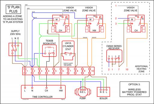 Awe Inspiring Central Heating Zone Wiring Diagram Wiring Diagram Data Schema Wiring Cloud Ittabisraaidewilluminateatxorg