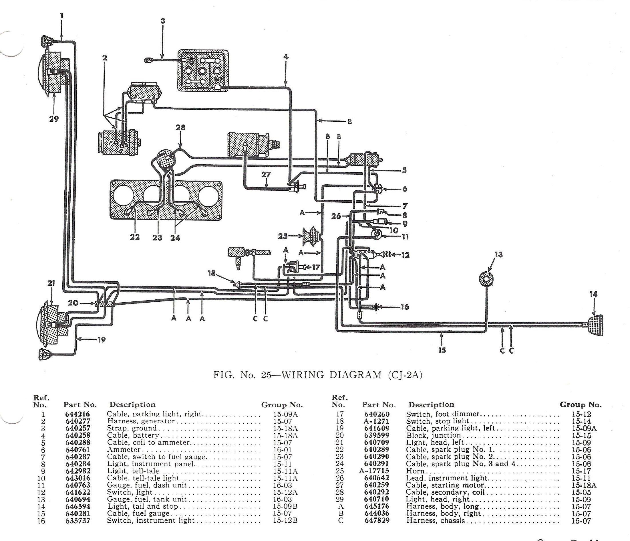 Cj3b Willys Jeep Wiring Diagram 2003 Impala Fuse Box Location Yamaha Phazer Yenpancane Jeanjaures37 Fr