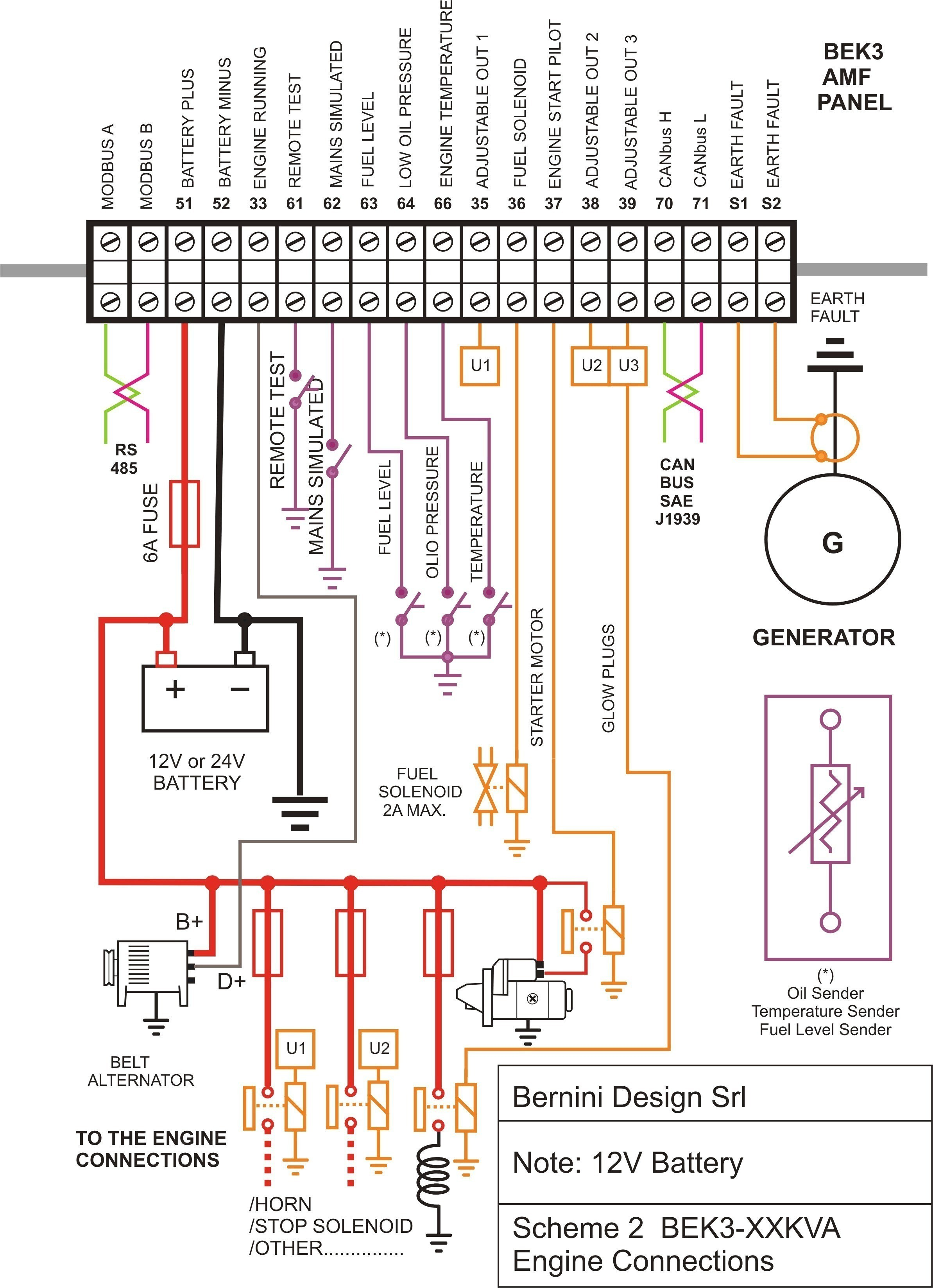 Swell Garage Rv Wiring Diagrams Wiring Diagram Tutorial Wiring Cloud Gufailluminateatxorg
