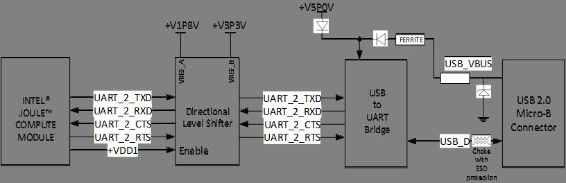 Swell Uart Interfaces Intel Software Wiring Cloud Animomajobocepmohammedshrineorg