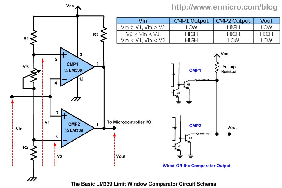 Phenomenal Working With The Comparator Circuit Ermicroblog Wiring Cloud Waroletkolfr09Org