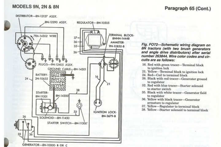 wiring diagram for 8n ford tractor 6 volt tn 2001  diagram further 8n ford tractor starter solenoid wiring  8n ford tractor starter solenoid wiring