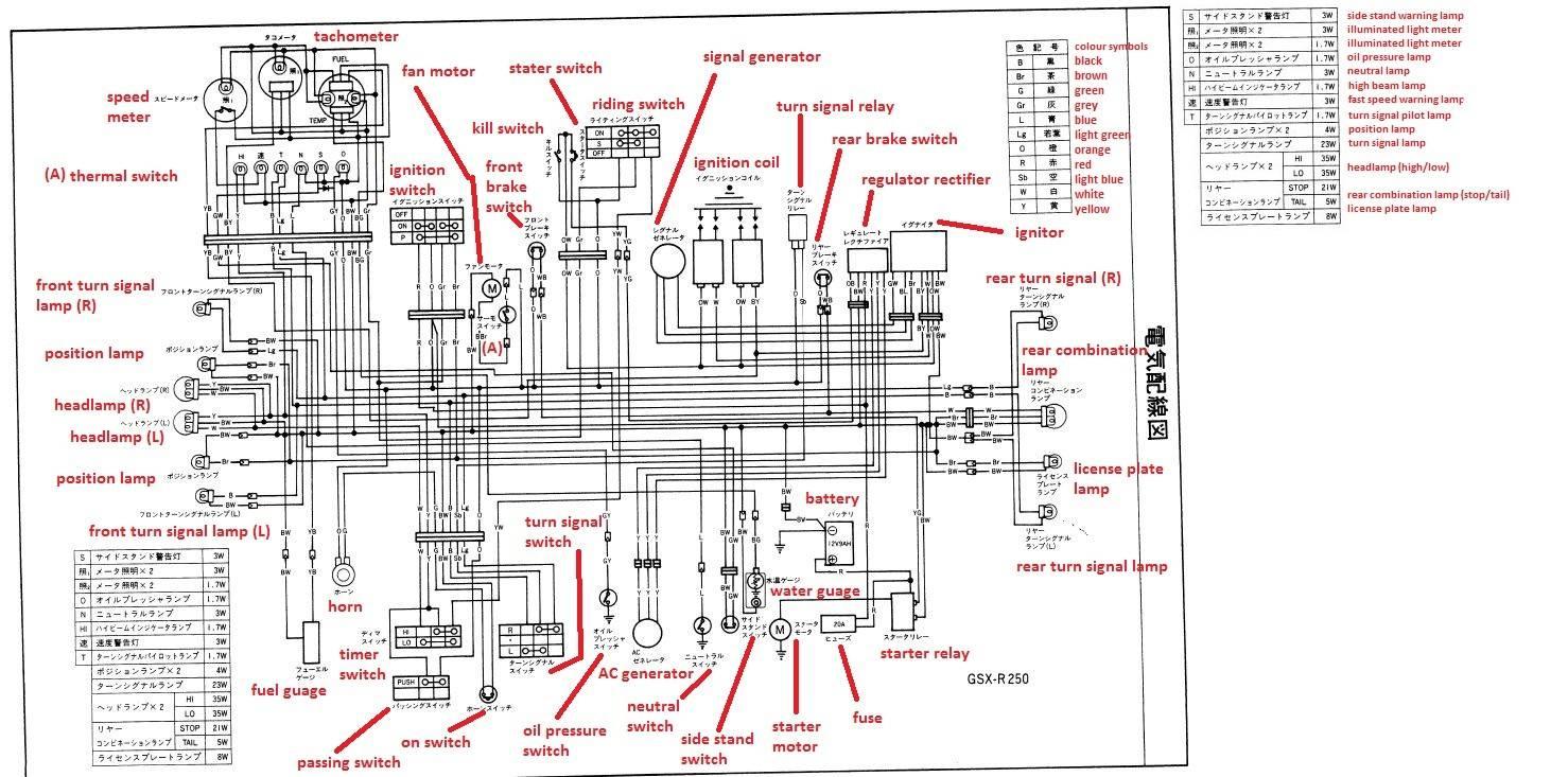 SE_5841] 2006 Hyosung Motorcycle Wiring Diagram Free DiagramDupl Rosz Retr Ospor Heeve Mohammedshrine Librar Wiring 101