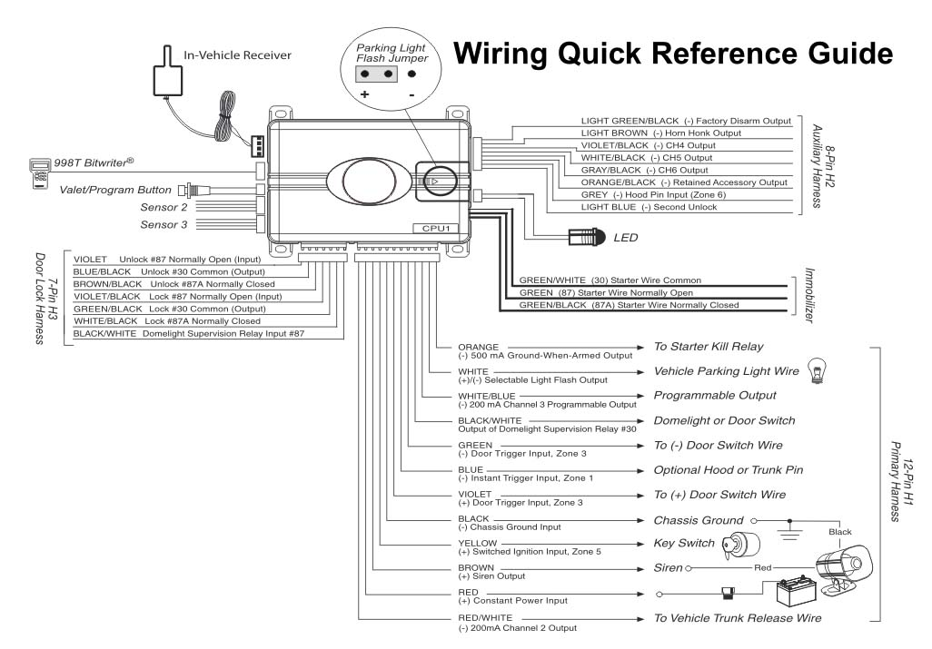[DIAGRAM_5UK]  RS_2217] Car Alarm Security System Together With Viper Alarm Wiring Diagram  Download Diagram | Viper Alarm Wiring Harness |  | Rious Umng Rect Mohammedshrine Librar Wiring 101