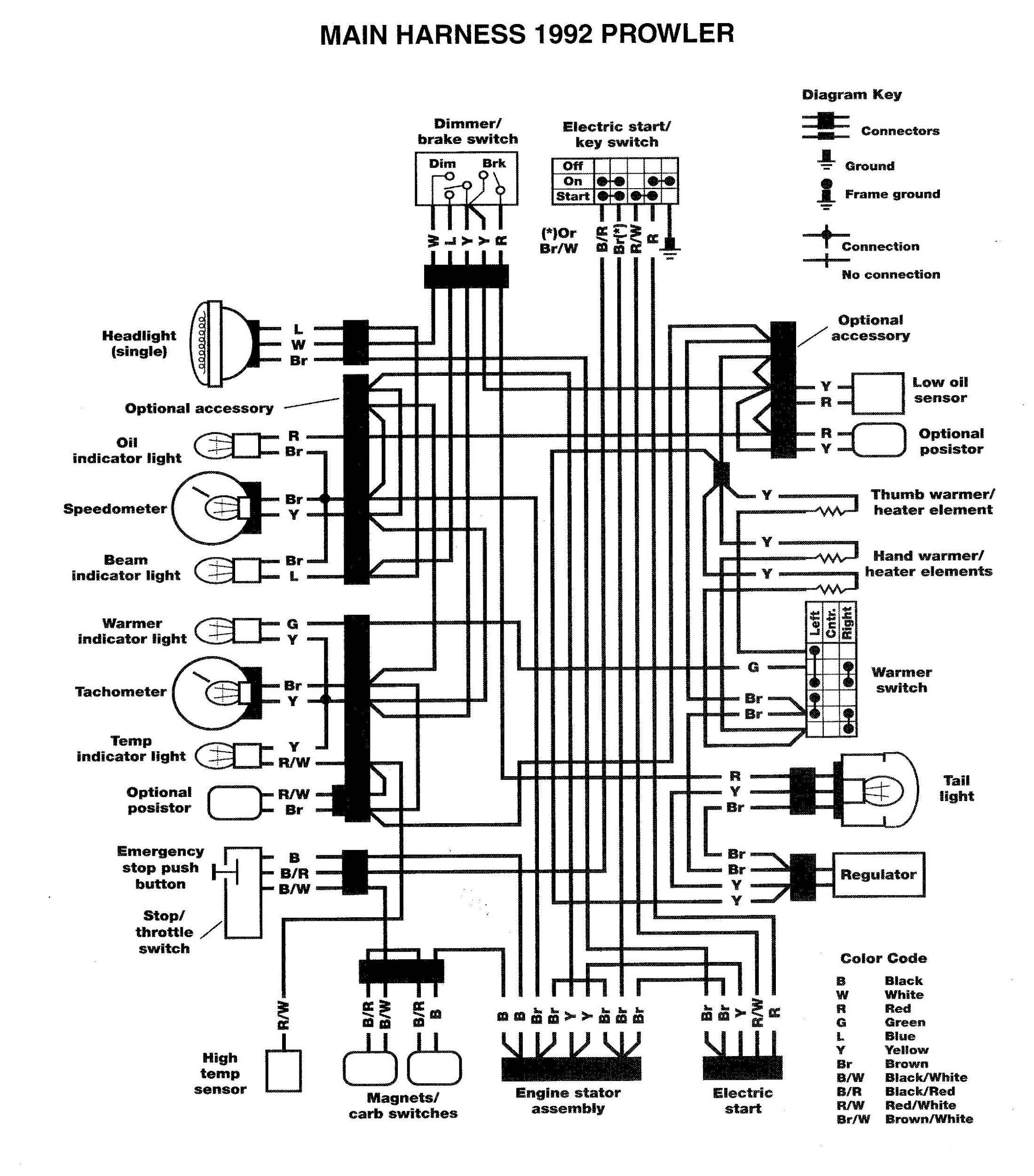 98 Kawasaki 300 Wiring Diagram - Wiring Diagram All fat-credibility -  fat-credibility.huevoprint.it | 2005 Kawasaki Bayou Wiring Diagram |  | Huevoprint