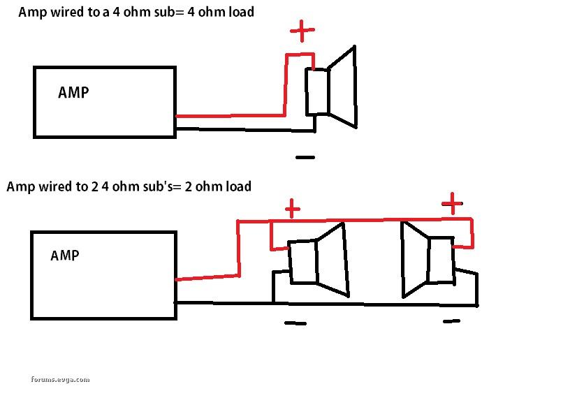 Yw 0740 Subwoofer In Addition Kicker Speaker Wiring Diagrams Also How To Wire Schematic Wiring