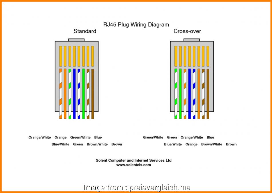 Amazing Ethernet Wiring Diagram Cat5E Basic Electronics Wiring Diagram Wiring Cloud Ittabpendurdonanfuldomelitekicepsianuembamohammedshrineorg