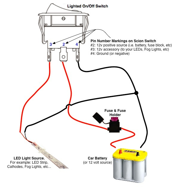 Remarkable On Off Switch Led Rocker Switch Wiring Diagrams Oznium Wiring Cloud Orsalboapumohammedshrineorg