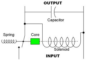 Swell Voltage Regulator Wikipedia Wiring Cloud Histehirlexornumapkesianilluminateatxorg