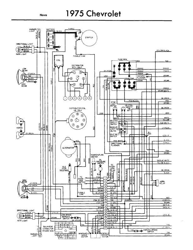 Strange 1975 Impala Wiring Diagram Diagram Data Schema Wiring Cloud Rometaidewilluminateatxorg