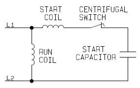 Tremendous Ac Motor Start Capacitor Wiring Diagram Carbonvote Mudit Blog Wiring Cloud Loplapiotaidewilluminateatxorg