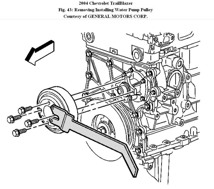HZ_3702] Trailblazer Pulley Diagram Free DiagramIvoro Kapemie Mohammedshrine Librar Wiring 101