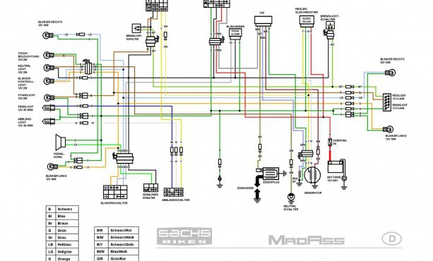 Mio Sporty Cdi Wiring Diagram