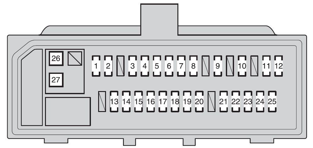 Peachy Toyota Matrix Fuse Box Diagram Wiring Diagram Wiring Cloud Timewinrebemohammedshrineorg