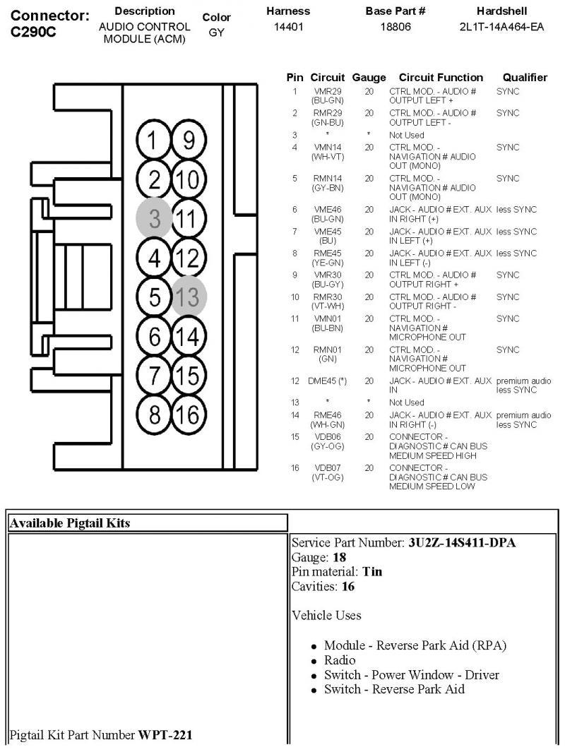 Kenwood Ddx 371 Car Stereo Wiring Harness Diagram Basketball Wiring Diagram Motor Cusshman Slira Jeanjaures37 Fr