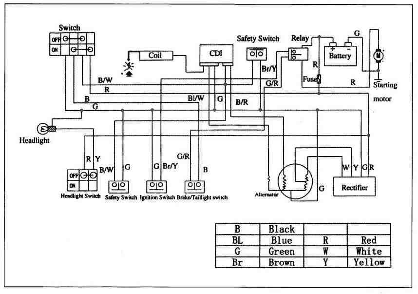 KX_2575] Kazuma Meerkat 50 Wiring Diagram On Kazuma Falcon 110 Parts Diagram  Free DiagramMarki Hapolo Mohammedshrine Librar Wiring 101