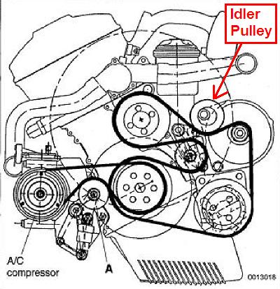 1999 Bmw 528i Engine Diagram 2000 Nissan Quest O2 Sensor Wiring Diagram Begeboy Wiring Diagram Source